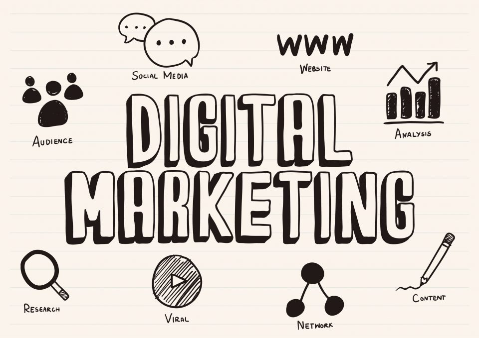 Marketing 101: Why Should You Invest in Digital Marketing Services? [2021]